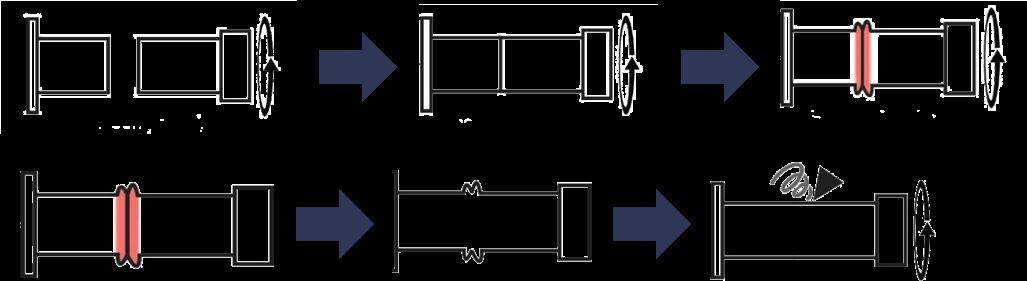 friction welding process hydraulics hydraulic cylinder